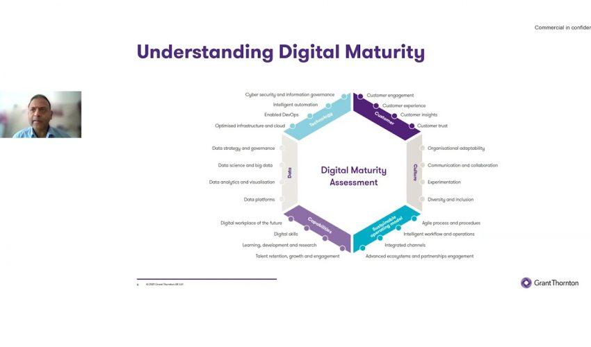 Digital Transformation – How can organisations improve their digital maturity?
