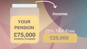 Pension Drawdown
