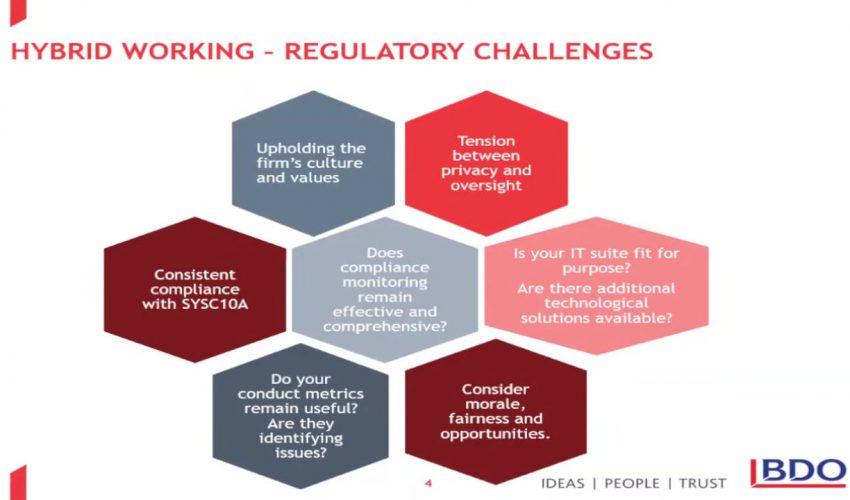 SMCR implications of the future world of work | BDO Webinar